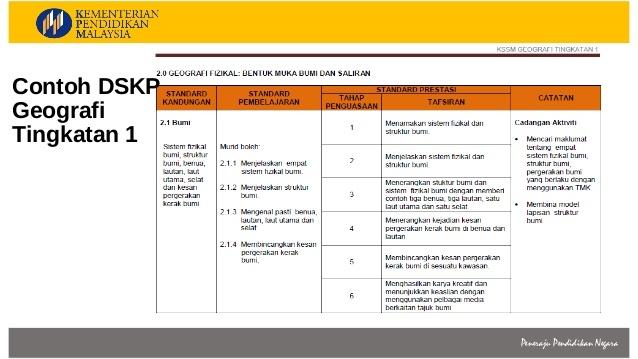 Download Dskp asas Kelestarian Tingkatan 5 Bernilai Kssm Baru Of Download Segera Dskp Asas Kelestarian Tingkatan 5 Yang Penting Khas Untuk Para Guru Cetakkan!