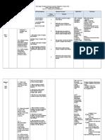 Download Dskp asas Kelestarian Tingkatan 5 Menarik 2018 Rpt Sejarah Kssm Ting 2 Of Download Segera Dskp Asas Kelestarian Tingkatan 5 Yang Penting Khas Untuk Para Guru Cetakkan!