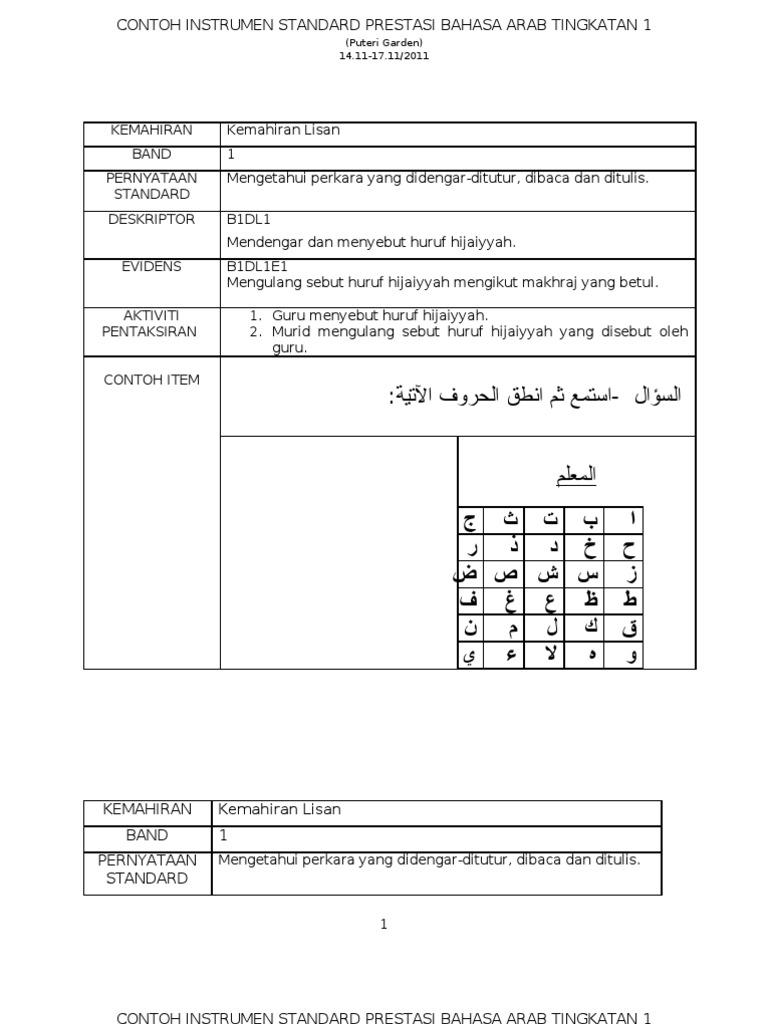 Download Dskp Bahasa Arab Tingkatan 1 Meletup Con Instrumen Pbs Bahasa Arab Lisan Ting 1 2012 Of Download Segera Dskp Bahasa Arab Tingkatan 1 Yang Hebat Khas Untuk Para Ibubapa Download!