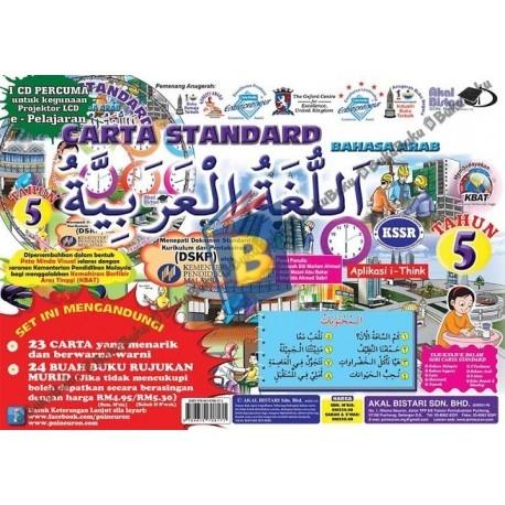 Download Dskp Bahasa Arab Tingkatan 5 Menarik Akal Bistari Carta Standard Bahasa Arab Kbat Kssr Dskp Tahun 5 Of Download Segera Dskp Bahasa Arab Tingkatan 5 Yang Penting Khas Untuk Ibubapa Cetakkan!