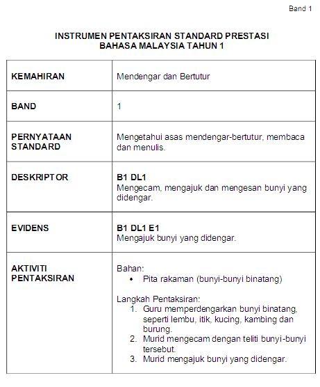 Download Dskp Bahasa Melayu Tahun 6 Power Kssronline Com Kssr Dskp Upsr Linus Instrumen Pentaksiran Pbs Of Download Segera Dskp Bahasa Melayu Tahun 6 Yang Terbaik Khas Untuk Murid Muat Turun!