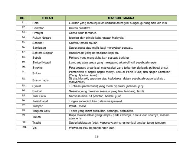 Download Dskp Kesusasteraan Melayu Tingkatan 5 Hebat Dskp Sejarah Tahun 5 Of Download Segera Dskp Kesusasteraan Melayu Tingkatan 5 Yang Terbaik Khas Untuk Para Ibubapa Lihat!
