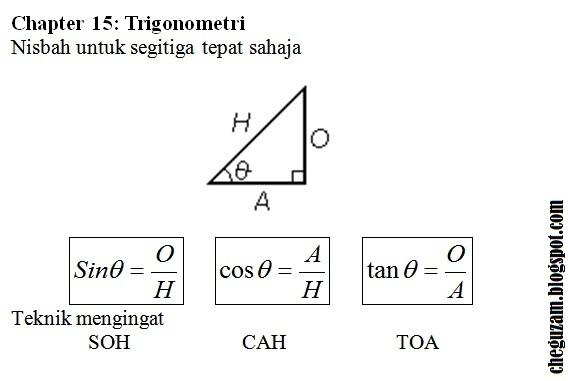 Download Dskp Matematik Tingkatan 3 Berguna Nota Matematik Tingkatan 3 Bab 15 Trigonometry Chegu Zam Of Download Segera Dskp Matematik Tingkatan 3 Yang Terbaik Khas Untuk Para Murid Cetakkan!