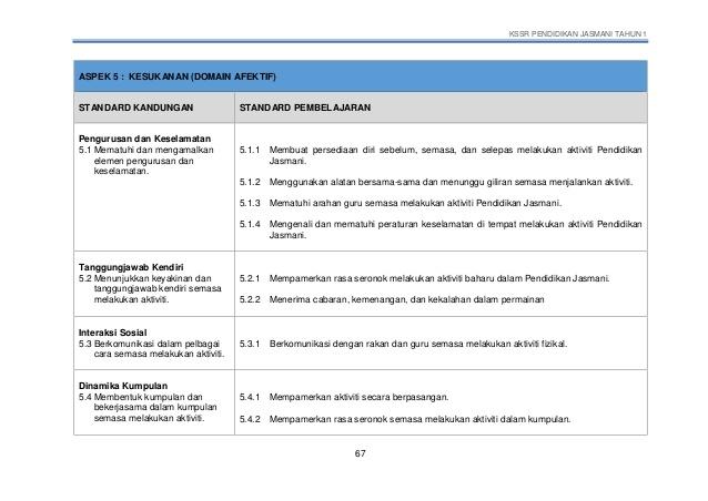 Download Dskp Pendidikan Jasmani Dan Kesihatan Tingkatan 5 Berguna Dskp Pendidikan Jasmani Dan Pendidikan Of Download Segera Dskp Pendidikan Jasmani Dan Kesihatan Tingkatan 5 Yang Terhebat Khas Untuk Para Ibubapa Lihat!