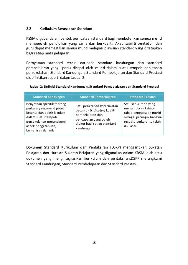 Download Dskp Pendidikan Jasmani Dan Kesihatan Tingkatan 5 Meletup 009 Buku Penerangan Kssm Of Download Segera Dskp Pendidikan Jasmani Dan Kesihatan Tingkatan 5 Yang Terhebat Khas Untuk Para Ibubapa Lihat!