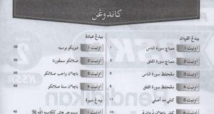 Download Dskp Pendidikan Syariah islamiah Tingkatan 5 Bernilai Ilmu Bakti 19 Praktis Pentaksiran Dskp Kssr Pendidikan islam Tahun 2