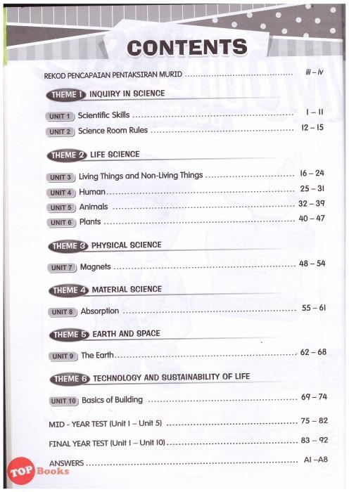 Download Dskp Pendidikan Syariah islamiah Tingkatan 5 Terbaik Pelangi 17 Motivasi Dskp Science Year 1 topbooks Plt Of Download Segera Dskp Pendidikan Syariah islamiah Tingkatan 5 Yang Penting Khas Untuk Para Guru Download!