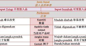Download Rpt Ekonomi Tingkatan 5 Terhebat Hattel Haw S Ekonomi asas Note Hattel Haw Ekonomi asas From 4 Nota