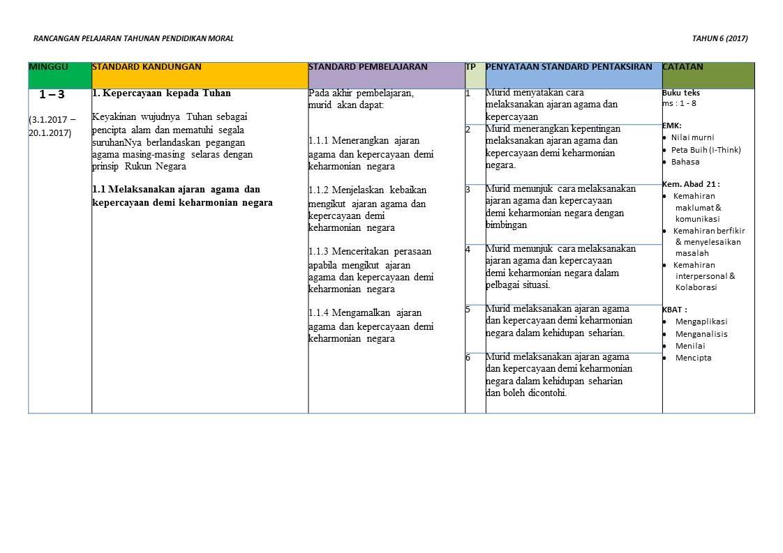 Download Rpt Pendidikan Moral Tahun 1 Menarik Rpt Moral Tahun 6 Kssr 2017 Catatan Guru Besar Of Himpunan Rpt Pendidikan Moral Tahun 1 Yang Menarik Khas Untuk Guru-guru Muat Turun!