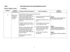 Download Rpt Reka Bentuk Dan Teknologi Tingkatan 3 Hebat Rpt Sains Tingkatan 3