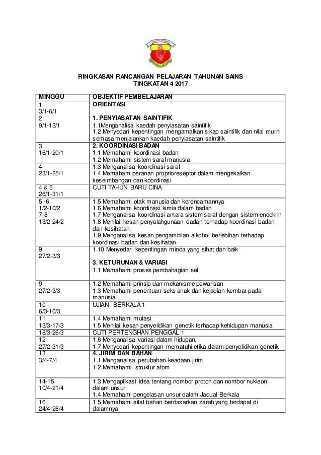 Download Rpt Sains Tingkatan 1 Menarik Ringkasan Rancangan Tahunan Sains F4 2017 Of Himpunan Rpt Sains Tingkatan 1 Yang Penting Khas Untuk Para Guru Perolehi!