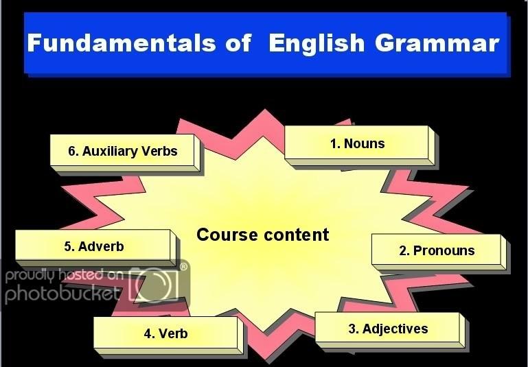 Latihan Bahasa Inggeris Spm Power Kursus Bahasa Inggeris Lepasan Spm Knowledgecentre Page 4 Of Bermacam-macam Latihan Bahasa Inggeris Spm Yang Terhebat Khas Untuk Ibubapa Muat Turun!