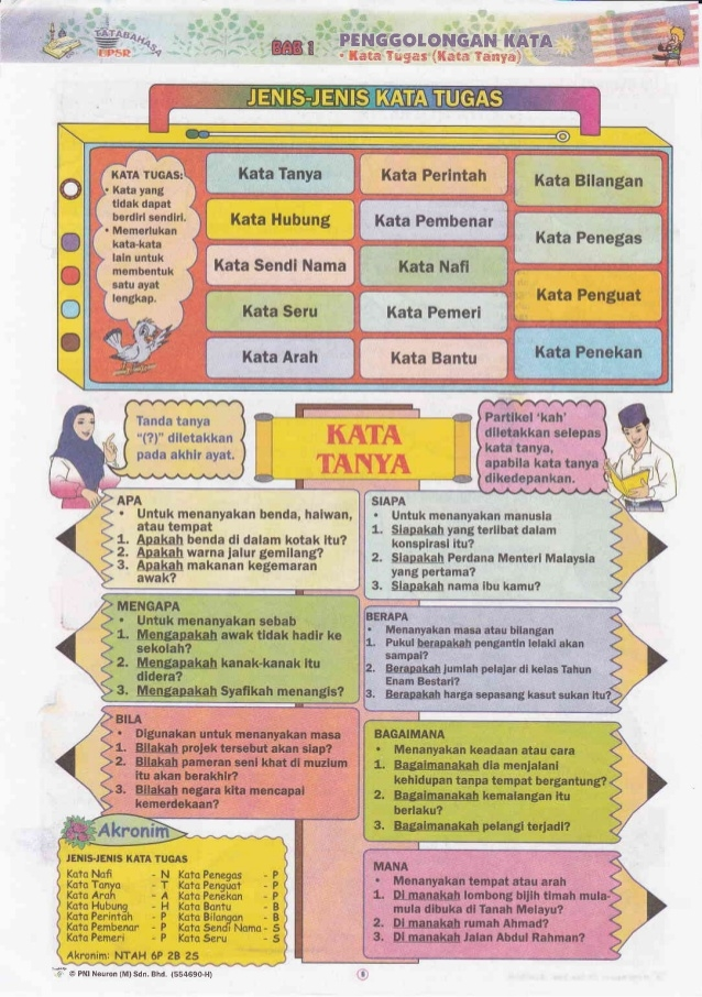 Latihan Bahasa Melayu Upsr Hebat Bahasa Melayu Tatabahasa Upsr Of Senarai Latihan Bahasa Melayu Upsr Yang Baik Khas Untuk Guru-guru Cetakkan!