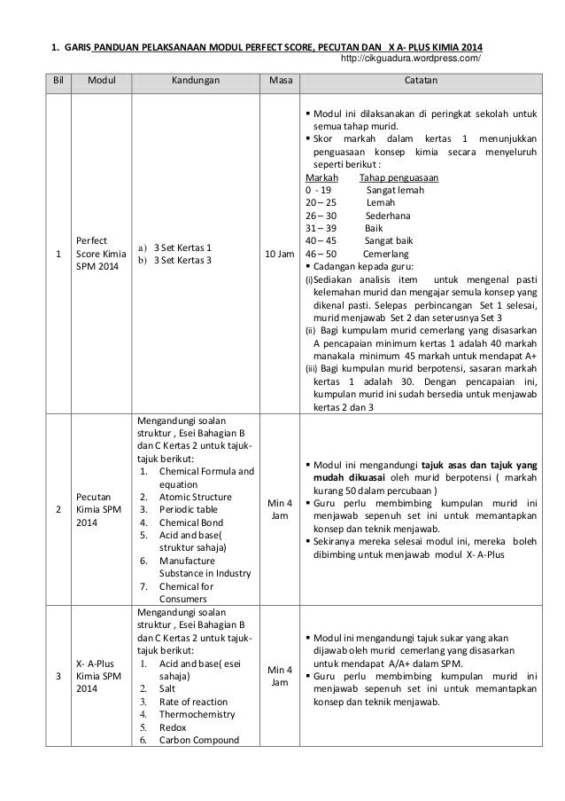 Latihan Kimia Spm Hebat Modul Perfect Score Sbp Chemistry Spm 2014 Modul Pecutan Modul X A Pl Of Dapatkan Latihan Kimia Spm Yang Terhebat Khas Untuk Para Ibubapa Download!