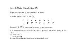 Nota Bahasa Inggeris Tahun 4 Yang Sangat Bermanfaat Apostila Curso De Teclado Base Cifras