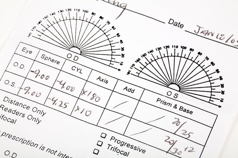 Nota Bahasa Inggeris Tingkatan 5 Yang Sangat Hebat Cara Membaca Resep Kacamata Dari Dokter Dan Optik anda Of Himpunan Nota Bahasa Inggeris Tingkatan 5 Yang Terbaik Untuk Para Guru Muat Turun