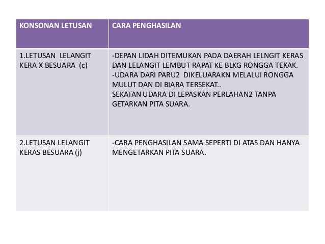 Nota Bahasa Melayu Tingkatan 3 Yang Menarik Bahasa Melayu Stpm Penggal 1 Of Himpunan Nota Bahasa Melayu Tingkatan 3 Yang Hebat Untuk Murid Lihat