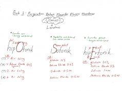 Nota Biologi Tingkatan 4 Yang Sangat Hebat Bijak Tekun Nota Kreatif Biologi Tingkatan 4 Bab 3