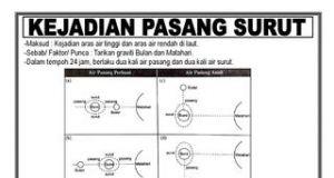 Nota Geografi Spm Yang Sangat Berguna Nota Pecutan Geo Spm 2013 by Buku Geografi issuu