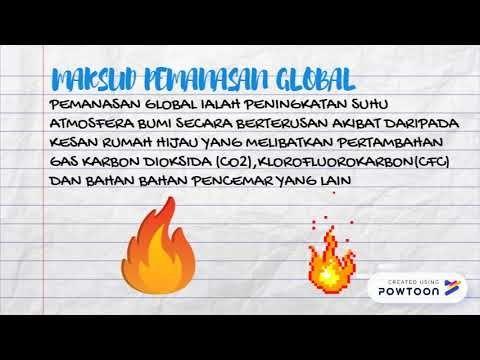 Nota Geografi Tingkatan 2 Yang Menarik Geografi Tingkatan 2 Kssm Bab 9 Pemanasan Global Youtube