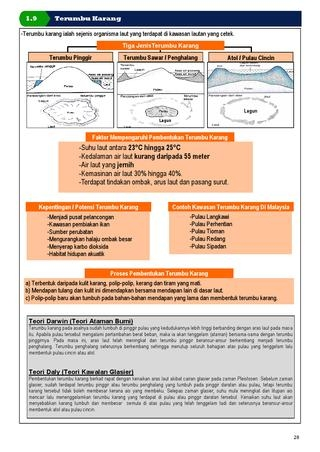 Nota Geografi Tingkatan 4 Yang Power Sample Nota Geografi Spm by Buku Geografi issuu Of Himpunan Nota Geografi Tingkatan 4 Yang Penting Untuk Para Ibubapa Dapatkan