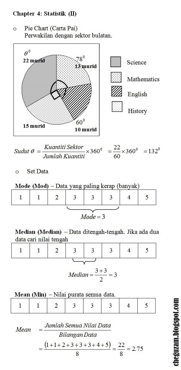 Nota Matematik Tingkatan 4 Yang Penting Nota Matematik Tingkatan 3 Bab 4 Statistik Statistic Ii Of Himpunan Nota Matematik Tingkatan 4 Yang Menarik Untuk Ibubapa Perolehi