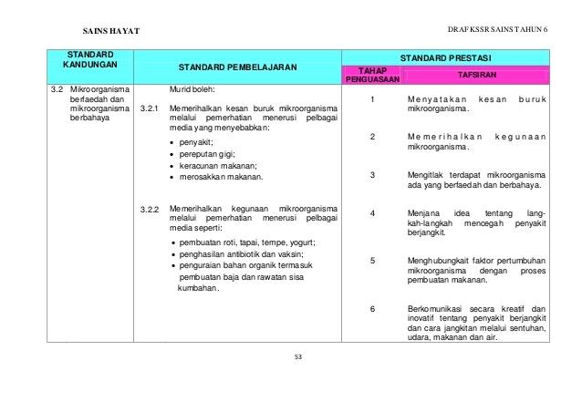 Nota Sains Tahun 6 Yang Menarik Dokumen Standard Kurikulum Dan Pentaksiran Dskp Sains Tahun 6 Of Himpunan Nota Sains Tahun 6 Yang Baik Untuk Ibubapa Perolehi