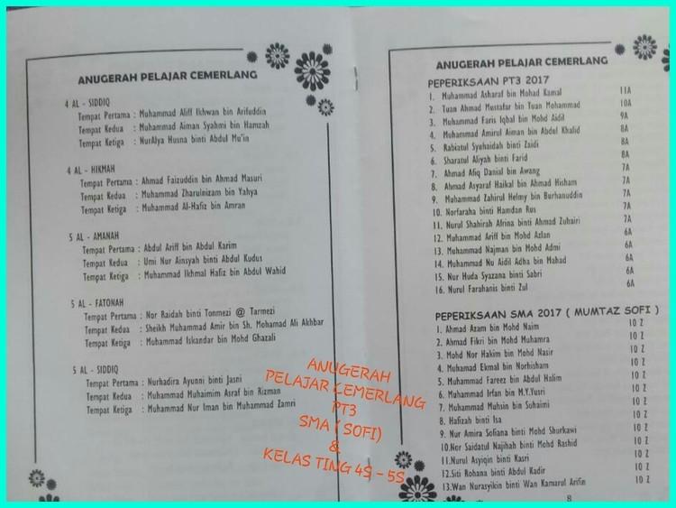 Peperiksaan Akhir Tahun Bahasa Arab Tingkatan 2 Berguna Laman Web Rasmi Sekolah Menengah Agama Negeri Pahang Of Jom Download Soalan Peperiksaan Akhir Tahun Bahasa Arab Tingkatan 2 Yang Power Khas Untuk Guru-guru Lihat!