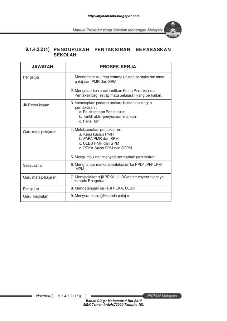 Peperiksaan Pertengahan Tahun asas Sains Komputer Tingkatan 2 Baik Manual Prosedur Kerja Sekolah Menengah Of Jom Download Soalan Peperiksaan Pertengahan Tahun Asas Sains Komputer Tingkatan 2 Yang Hebat Khas Untuk Para Guru Cetakkan!