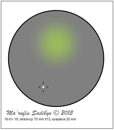 gambar 7 komet c 2014 q2 lovejoy warna hijau dalam sketsa