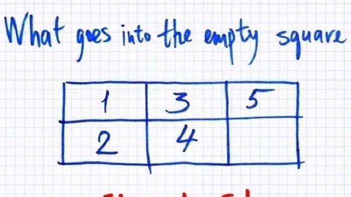 banyak yang gagal coba isi angka di kotak yang kosong ini jawabannya di luar