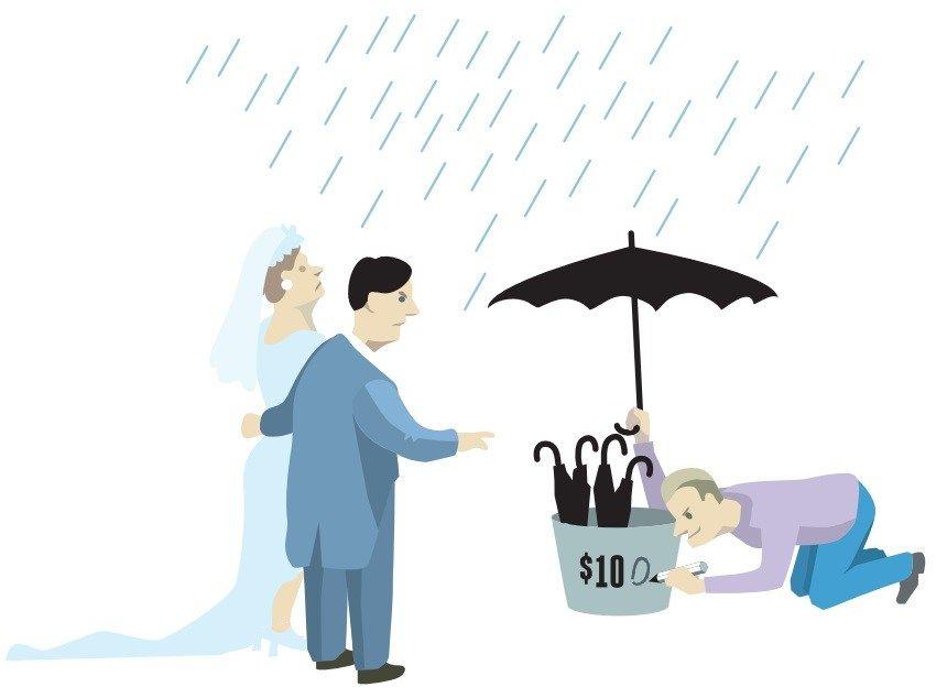 hujan tak terduga meningkatkan permintaan payung namun mengeksploitasi situasi dengan menaikkan harga jual menjadi tidak populer