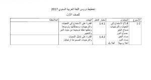 Download Rpt Bahasa Arab Tahun 2 Bernilai Rancangan Pengajaran Tahunan Bahasa Arab Tahun 1 Semakan 2017