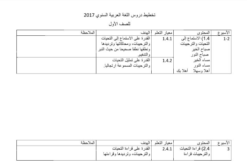 Download Rpt Bahasa Arab Tahun 2 Bernilai Rancangan Pengajaran Tahunan Bahasa Arab Tahun 1 Semakan 2017 Of Himpunan Rpt Bahasa Arab Tahun 2 Yang Hebat Khas Untuk Para Ibubapa Perolehi!