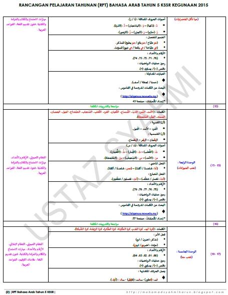 Download Rpt Bahasa Arab Tahun 2 Menarik Mohamad Syahmi Bin Harun Rpt Panitia Bahasa Arab Sk Laguna Merbok 2015 Of Himpunan Rpt Bahasa Arab Tahun 2 Yang Hebat Khas Untuk Para Ibubapa Perolehi!