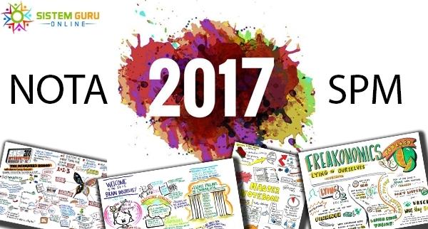 download rpt kesusasteraan melayu tingkatan 5 meletup nota spm 2017 subjek kesusasteraan melayu edisi khas of