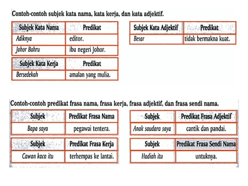 Himpunan Rpt Bahasa Melayu Tingkatan 2 Yang Menarik Khas Untuk Para