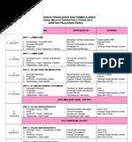 Download Rpt Bahasa Melayu Tingkatan 5 Terhebat Ringkasan Rpt Bahasa Melayu Tingkatan 2