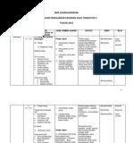 Download Rpt Ekonomi Tingkatan 4 Bermanfaat Ekonomi asas K2 Spm 2010 Kupasan Mutu Jawapan Calon