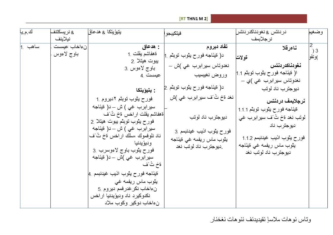 Download Rpt Pendidikan islam Tahun 5 Baik Rpt Pendidikan islam Tahun Satu Minggu 2 Kssr 2017 Catatan Of Himpunan Rpt Pendidikan islam Tahun 5 Yang Bernilai Khas Untuk Ibubapa Lihat!