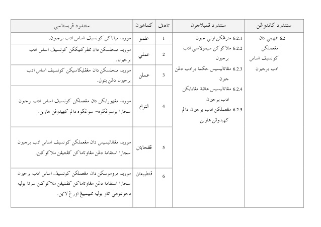 Download Rpt Pendidikan islam Tahun 5 Terbaik Dskp Pendidikan islam Kssr Tahun 4 Of Himpunan Rpt Pendidikan islam Tahun 5 Yang Bernilai Khas Untuk Ibubapa Lihat!
