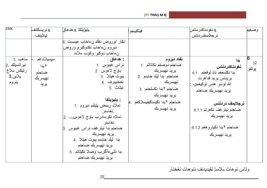 Download Rpt Pendidikan islam Tahun 5 Terbaik Rpt Pendidikan islam Tahun Satu Minggu 8 Kssr 2017 Catatan Of Himpunan Rpt Pendidikan islam Tahun 5 Yang Bernilai Khas Untuk Ibubapa Lihat!