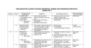 Download Rpt Pendidikan Jasmani Dan Kesihatan Tingkatan 5 Meletup Rancangan Tahunan Pjk T1
