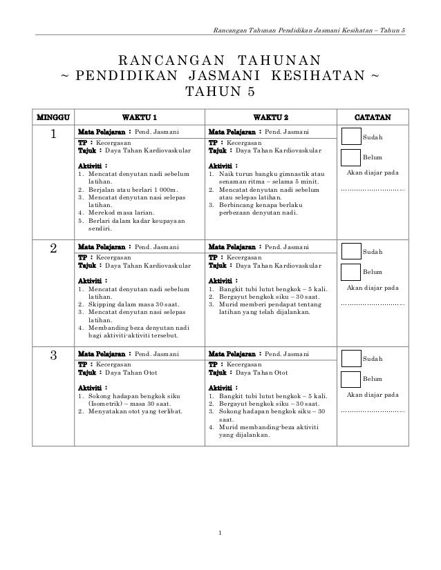 Download Rpt Pendidikan Jasmani Tahun 3 Baik Pjk Tahun 5 Of Himpunan Rpt Pendidikan Jasmani Tahun 3 Yang Power Khas Untuk Murid Dapatkan!