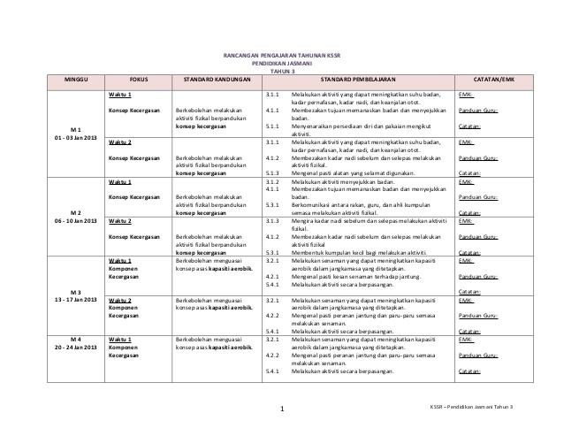Download Rpt Pendidikan Jasmani Tahun 3 Bernilai 2013 Pj Tahun 3 Rancangan Pengajaran Tahunan Of Himpunan Rpt Pendidikan Jasmani Tahun 3 Yang Power Khas Untuk Murid Dapatkan!