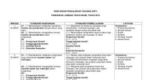 Download Rpt Pendidikan Jasmani Tahun 4 Penting Rpt Kssr Tahun 6 Pendidikan Jasmani Rekreasi