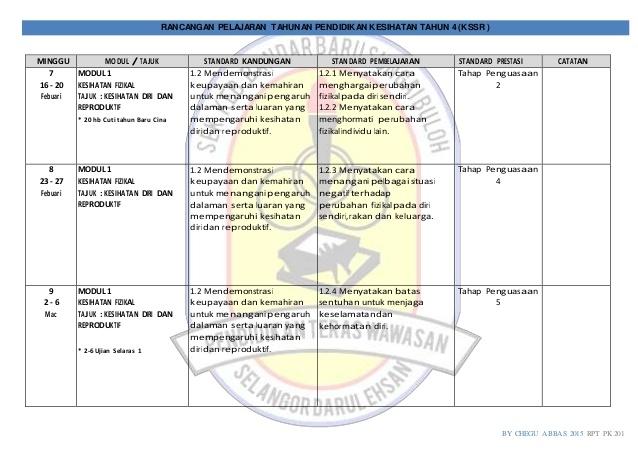 Download Rpt Pendidikan Kesihatan Tahun 2 Baik Rpt Pk Tahun 4 2015 by Cikgu Abbas Of Himpunan Rpt Pendidikan Kesihatan Tahun 2 Yang Bermanfaat Khas Untuk Para Guru Muat Turun!