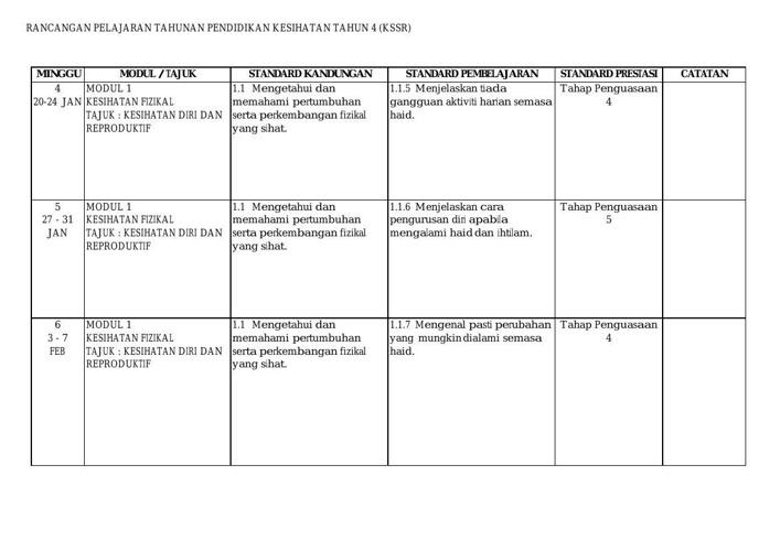 Download Rpt Pendidikan Kesihatan Tahun 3 Meletup Rpt Pendidikan Kesihatan Tahun 4 Shared by Azmi Suhaili 2 by Of Himpunan Rpt Pendidikan Kesihatan Tahun 3 Yang Berguna Khas Untuk Para Ibubapa Download!