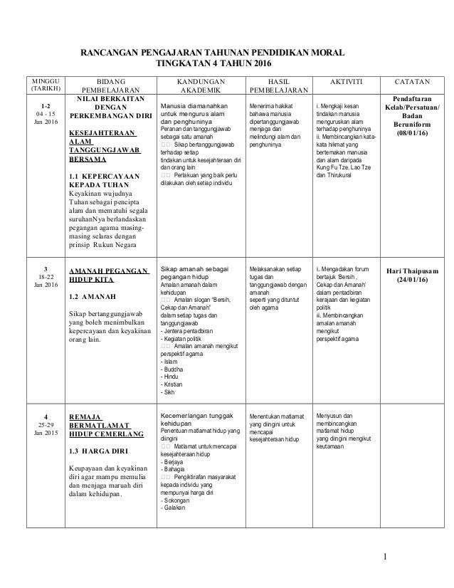 Download Rpt Pendidikan Moral Tingkatan 4 Baik Rpt Pend Moral Ting 4 2016 Of Himpunan Rpt Pendidikan Moral Tingkatan 4 Yang Berguna Khas Untuk Para Murid Lihat!
