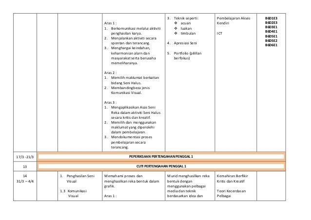 Download Rpt Reka Cipta Tingkatan 5 Baik Rancangan Tahunan Psv Tingkatan 3 2014 Of Himpunan Rpt Reka Cipta Tingkatan 5 Yang Terhebat Khas Untuk Murid Muat Turun!